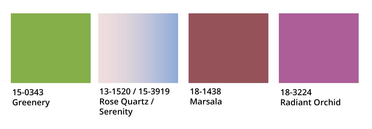 Previous Pantone Colours of the Year